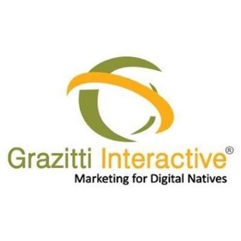 grazitti interactive