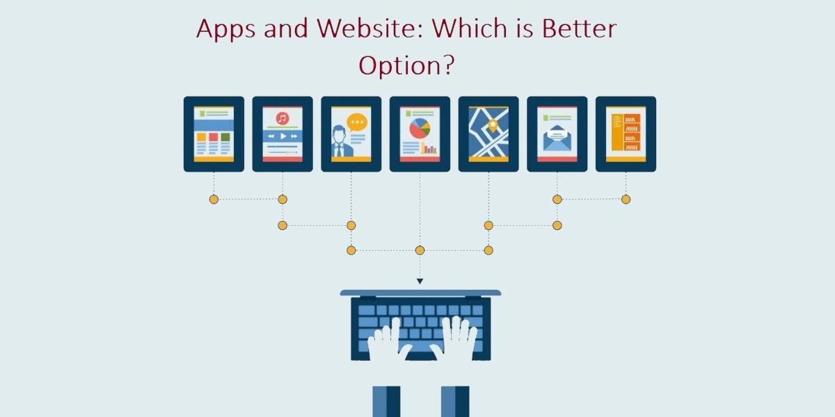apps or website