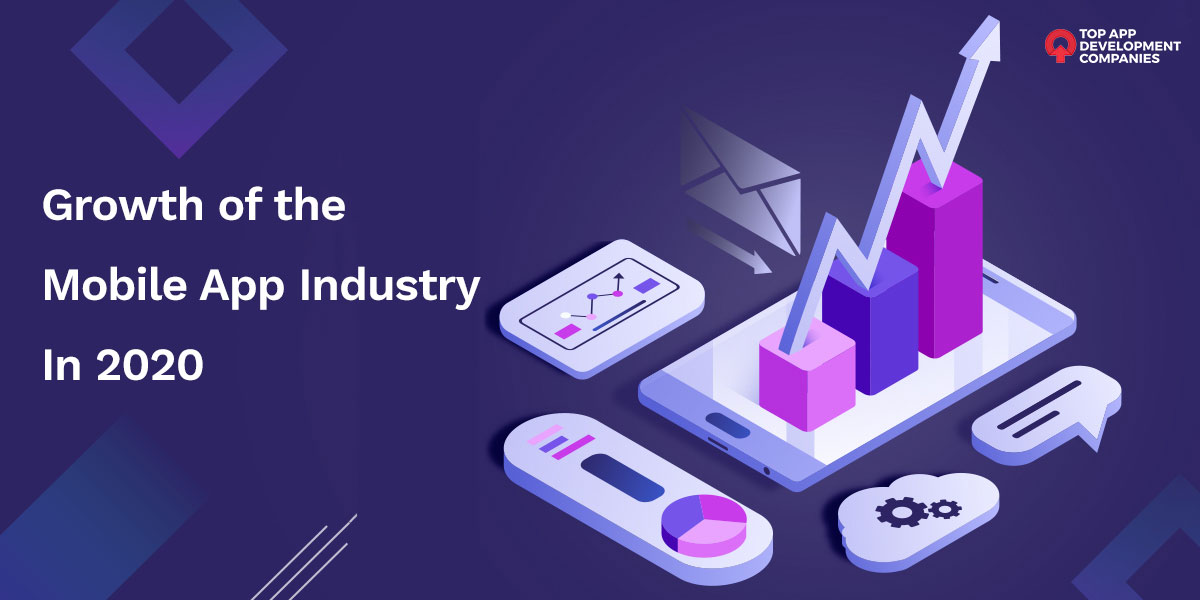 growth of the mobile app industry in 2020